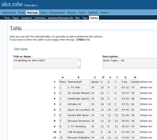 WP-Table