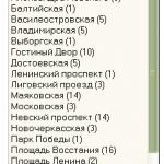 Пример выпадающего списка тегов