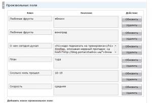 В вкладке «Произвольные поля» можно увидеть все заполненные custom fields